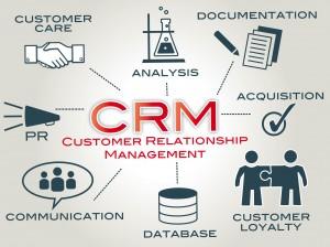 CRM-flow-diagram